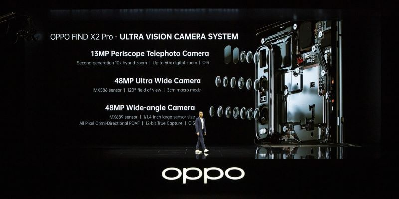 Photoinfo.org Smartphone Oppo Find 2x 2